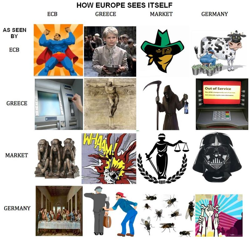 The European Approval Matrix