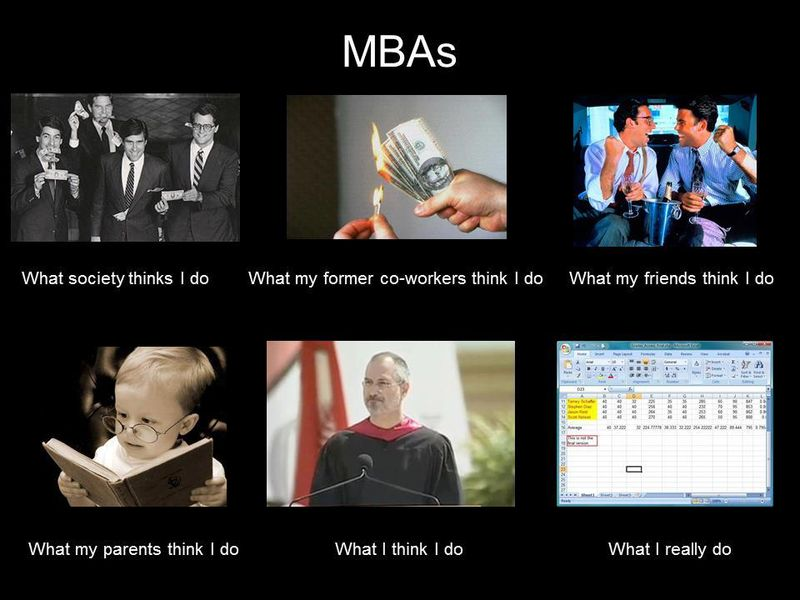 MBA approval matrix