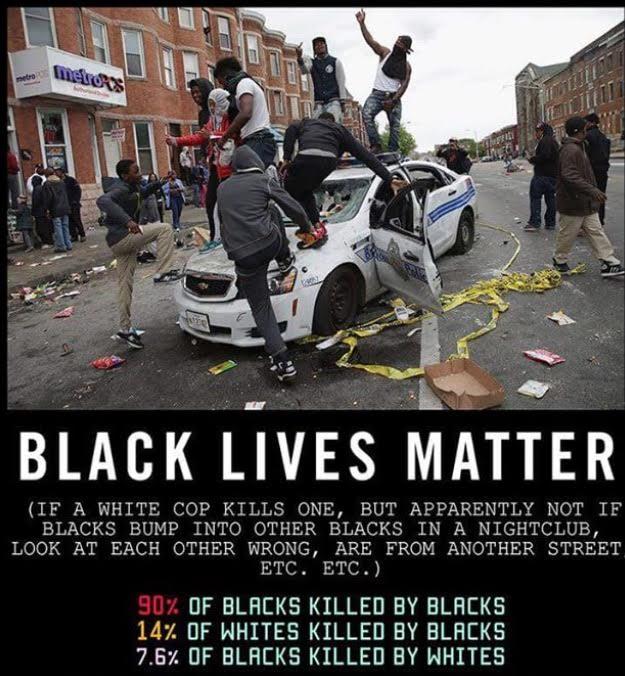 Black lives matter stats