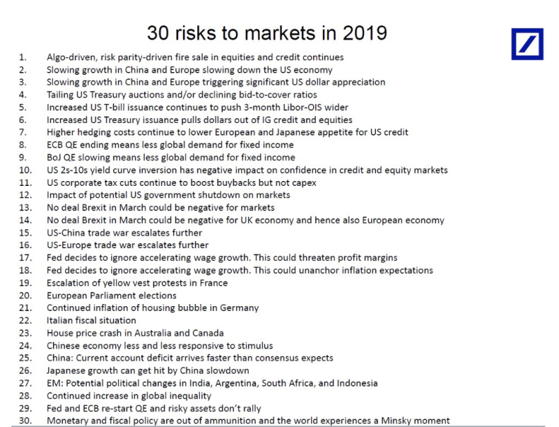 Risks to Markets