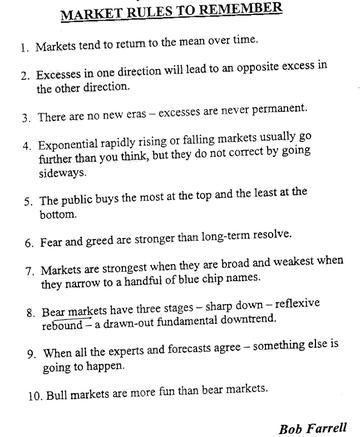 Bob_farrell_market_rules